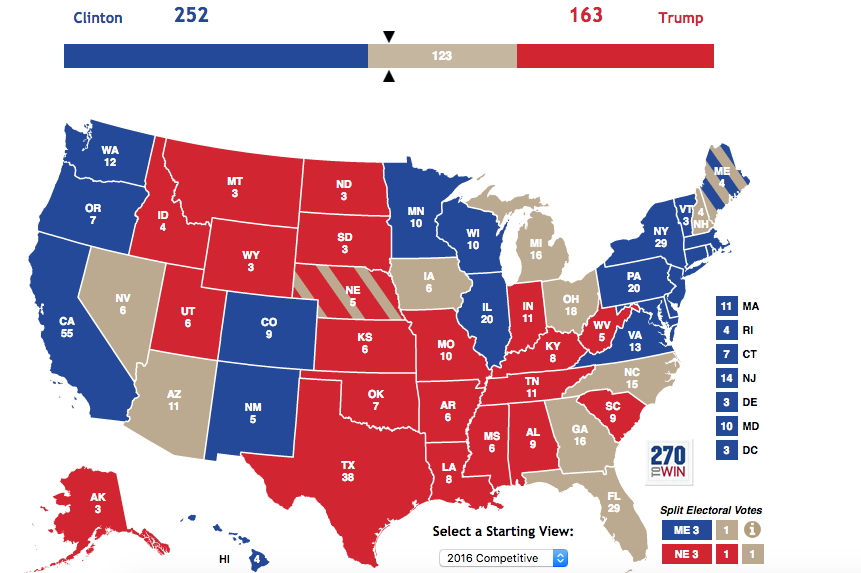 Clinton's Path to 270-Important States